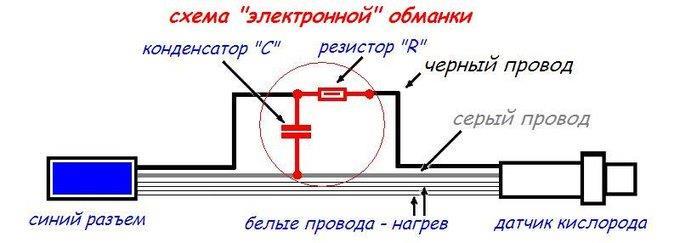 electr_obmanka